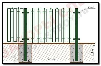 Как поставить забор.