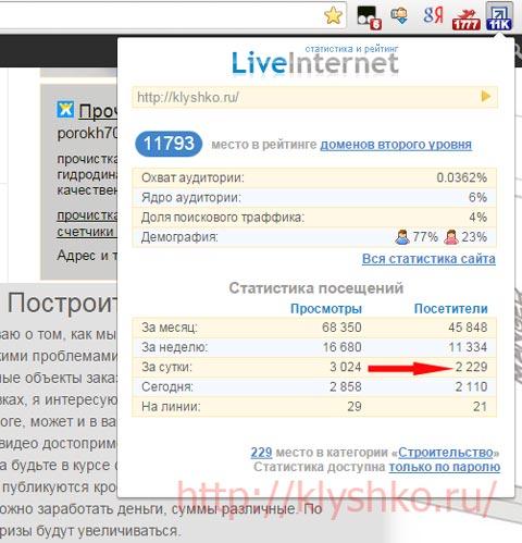 Система размещение статей в блогах продвижение сайтов в москве цены