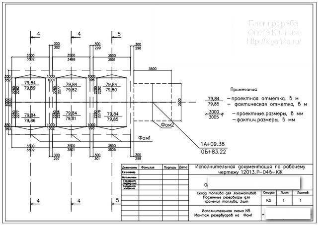 Иньекционная гидроизоляция