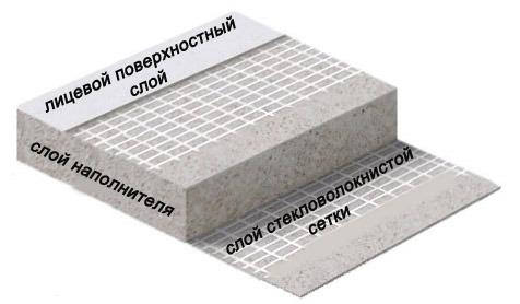 магнезитовые-плиты