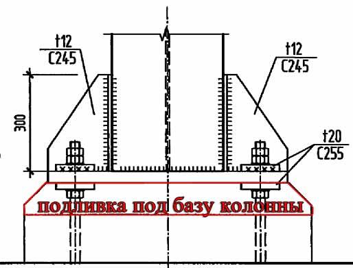 подливка-под-колонны